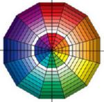 Цветовая гамма интерьера